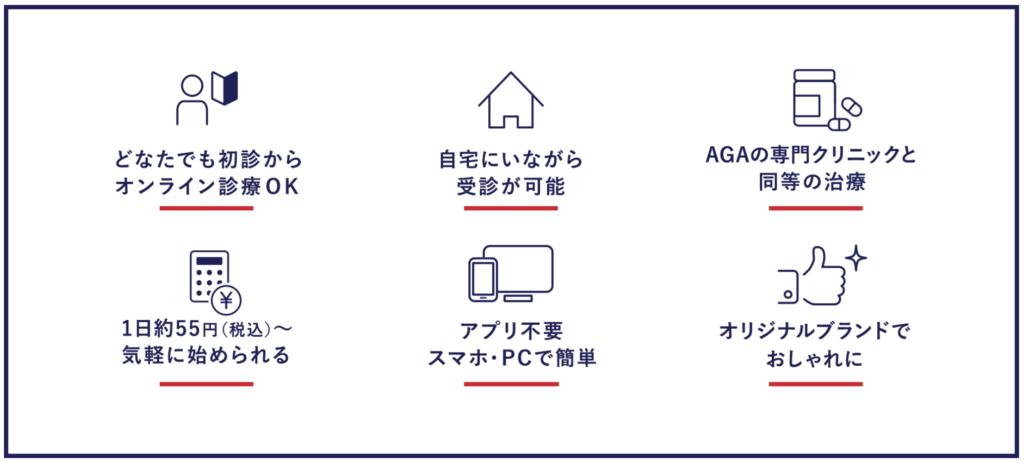 CLINIC FOR口コミ評判や効果料金